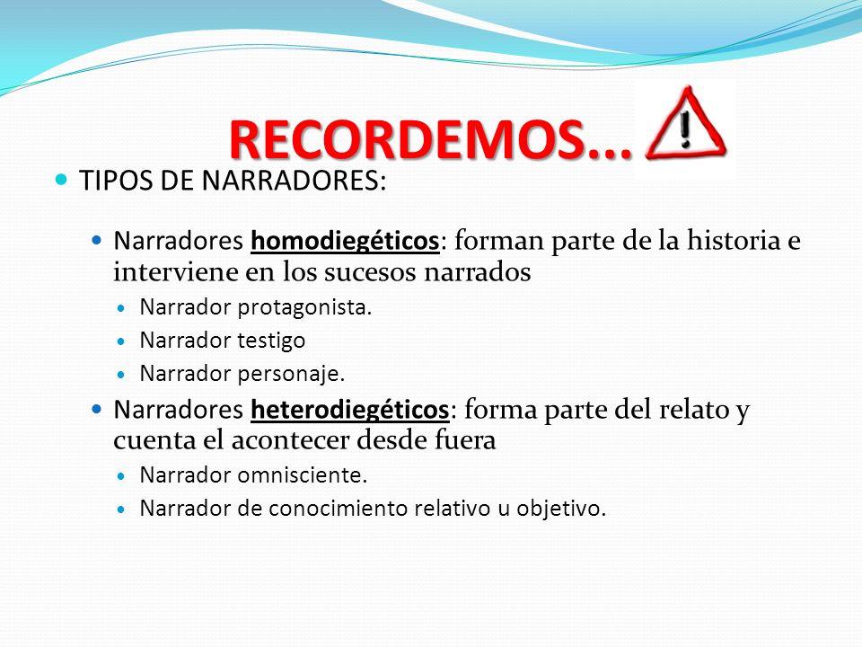 RECORDEMOS... TIPOS DE NARRADORES: