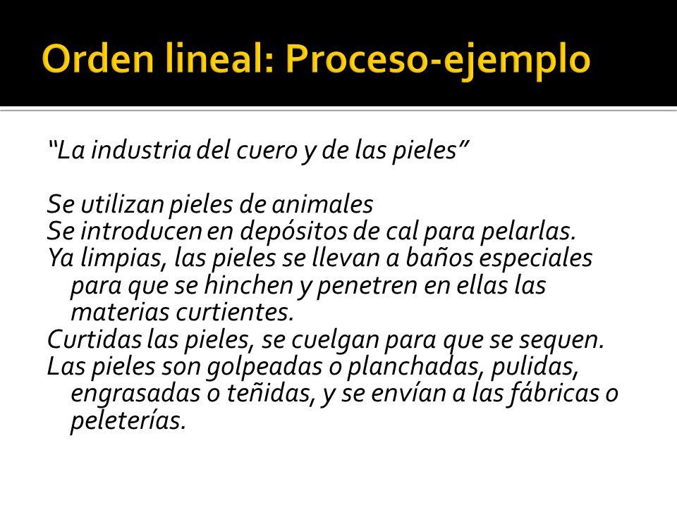 Orden lineal: Proceso-ejemplo