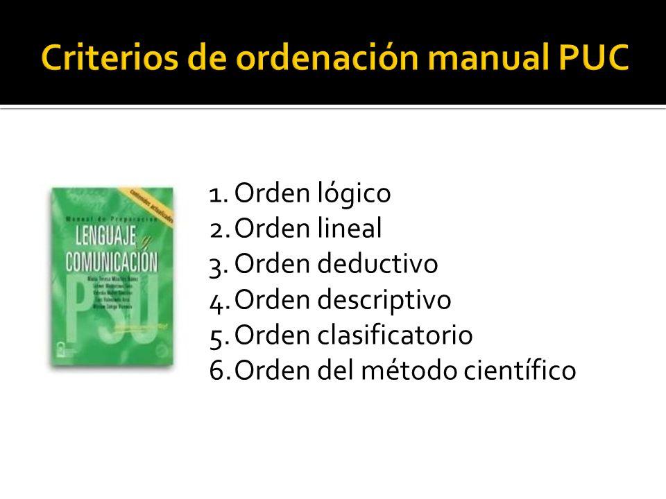 Criterios de ordenación manual PUC