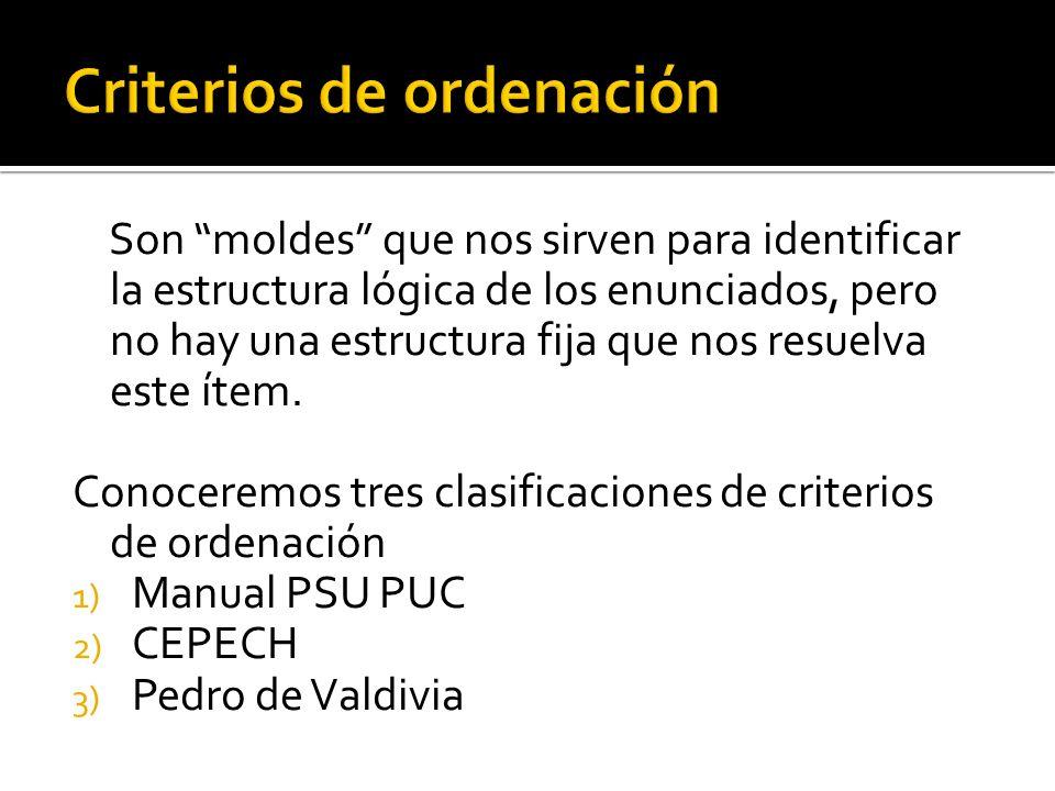 Criterios de ordenación