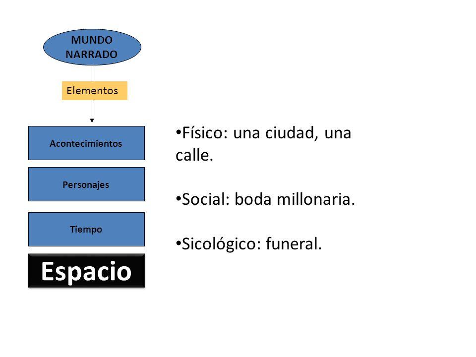 Espacio Físico: una ciudad, una calle. Social: boda millonaria.