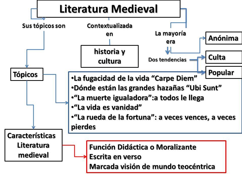 Literatura Medieval Anónima historia y cultura Culta Popular Tópicos