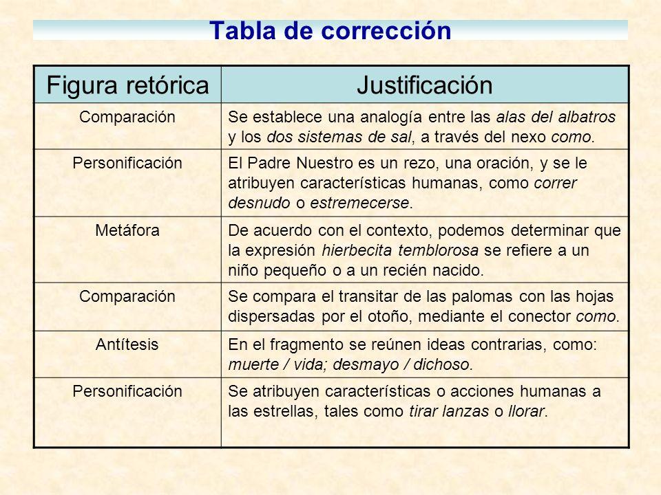 Tabla de corrección Figura retórica Justificación Comparación