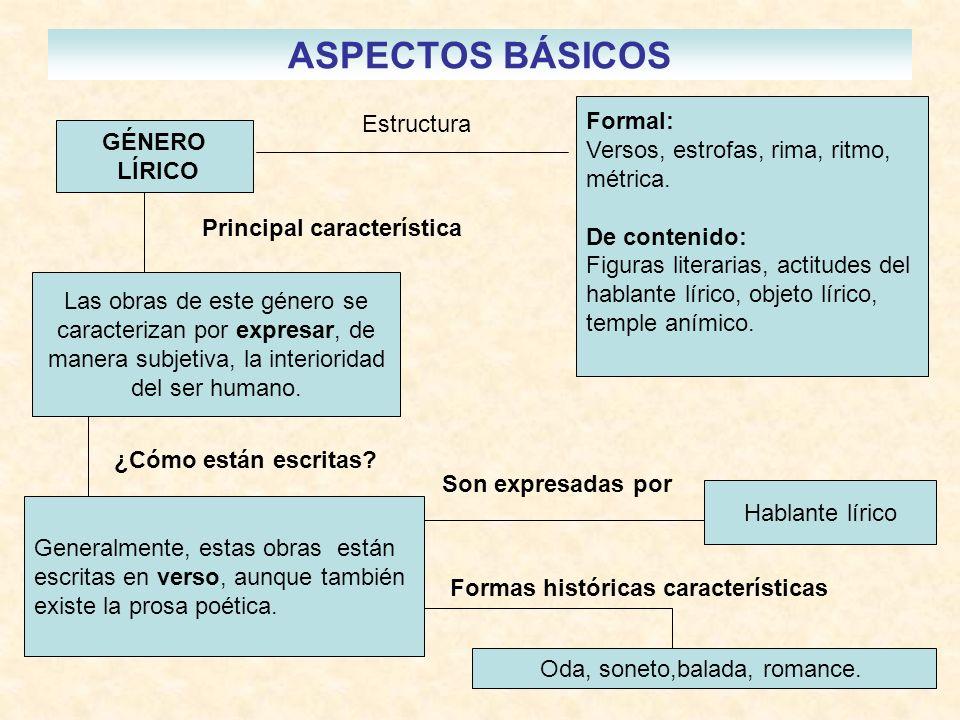 ASPECTOS BÁSICOS Formal: Estructura Versos, estrofas, rima, ritmo,
