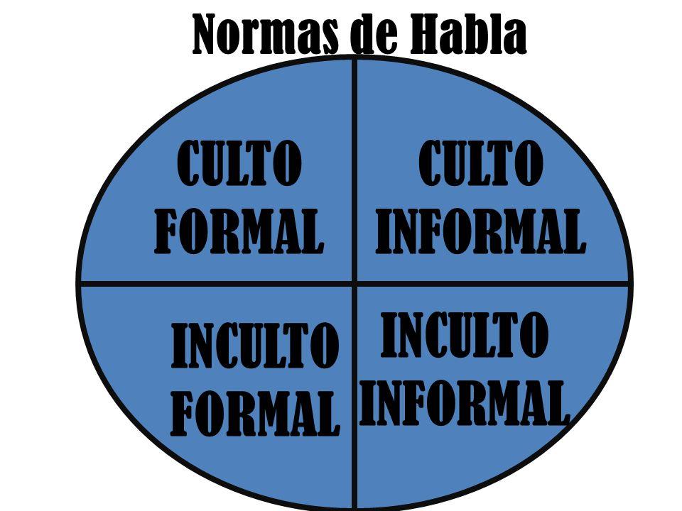 CULTO FORMAL CULTO INFORMAL INCULTO INFORMAL INCULTO FORMAL