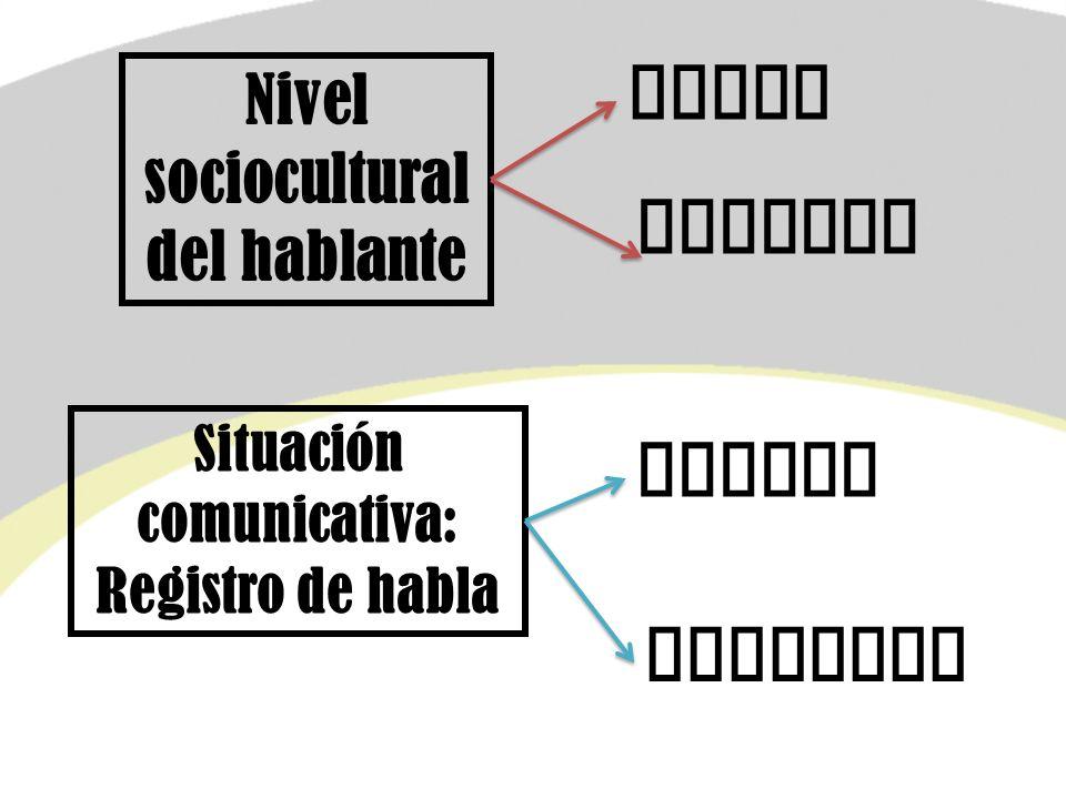 CULTO INCULTO FORMAL INFORMAL Nivel sociocultural del hablante
