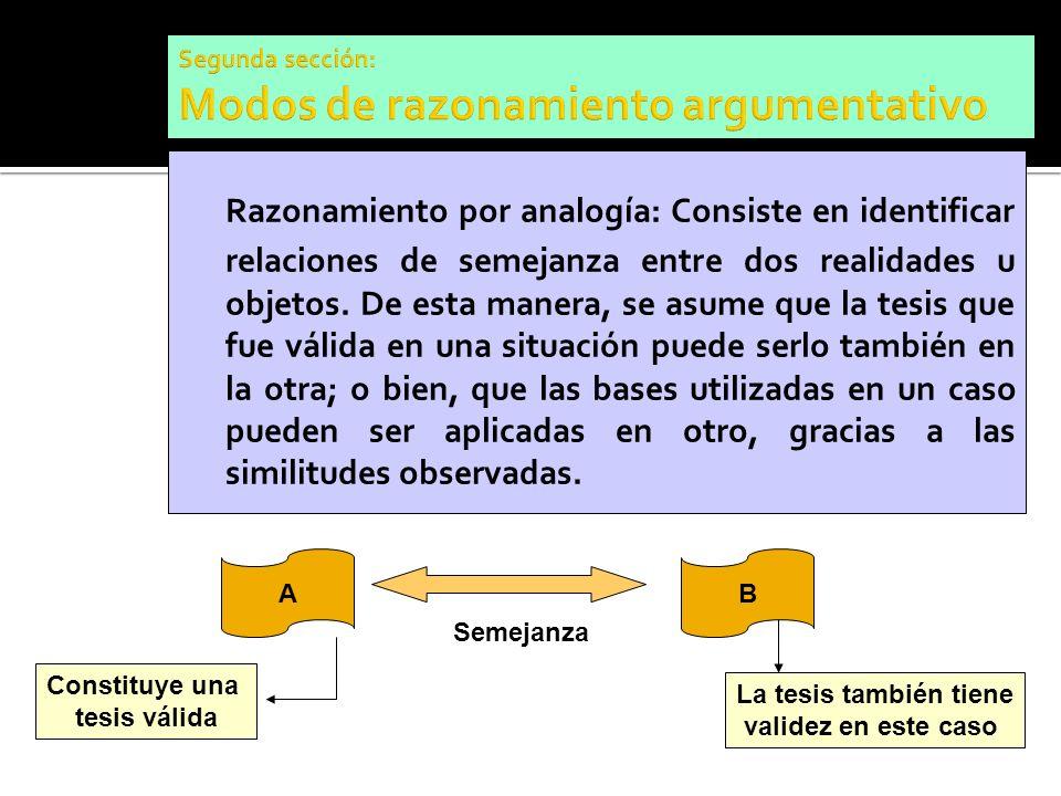 Segunda sección: Modos de razonamiento argumentativo