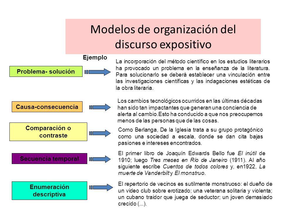 Modelos de organización del discurso expositivo