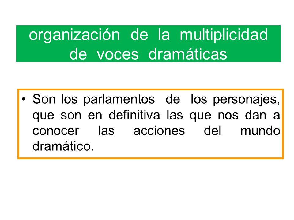 organización de la multiplicidad de voces dramáticas