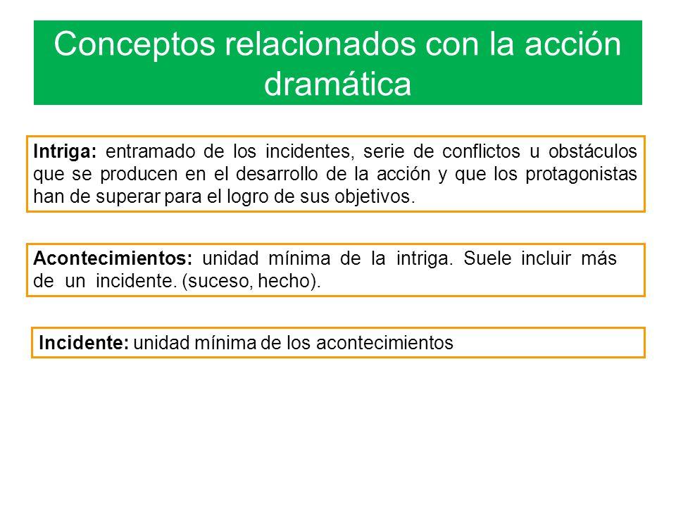 Conceptos relacionados con la acción dramática