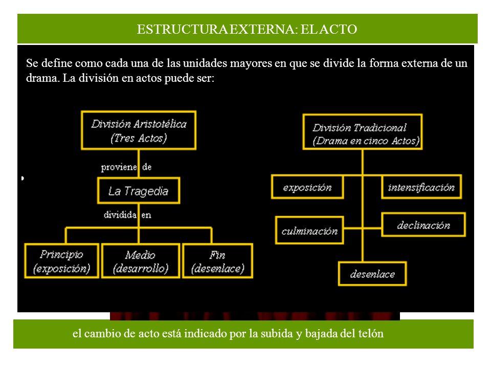 ESTRUCTURA EXTERNA: EL ACTO