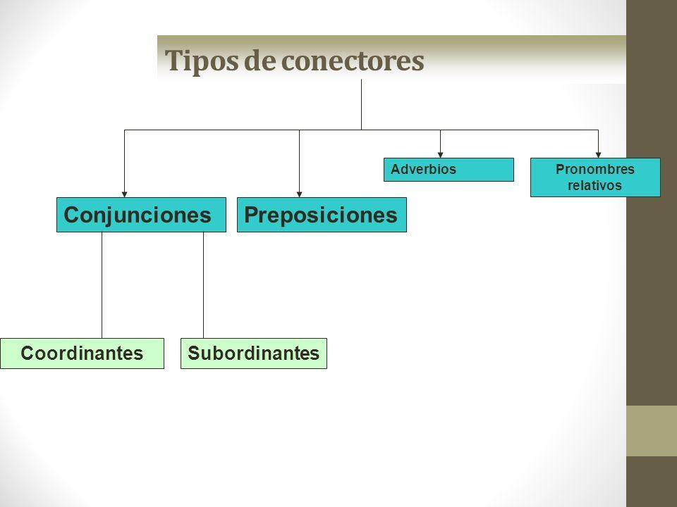 Tipos de conectores Conjunciones Preposiciones Coordinantes