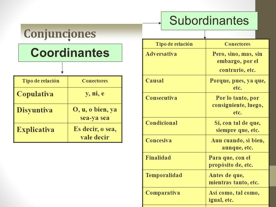 Subordinantes Conjunciones Coordinantes Copulativa Disyuntiva