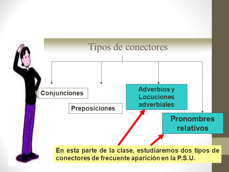 Adverbios y Locuciones adverbiales