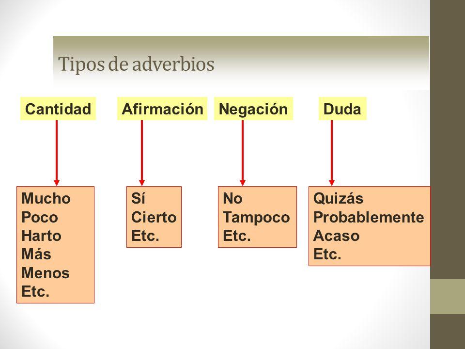 Tipos de adverbios Afirmación Cantidad Duda Negación Mucho Poco Harto