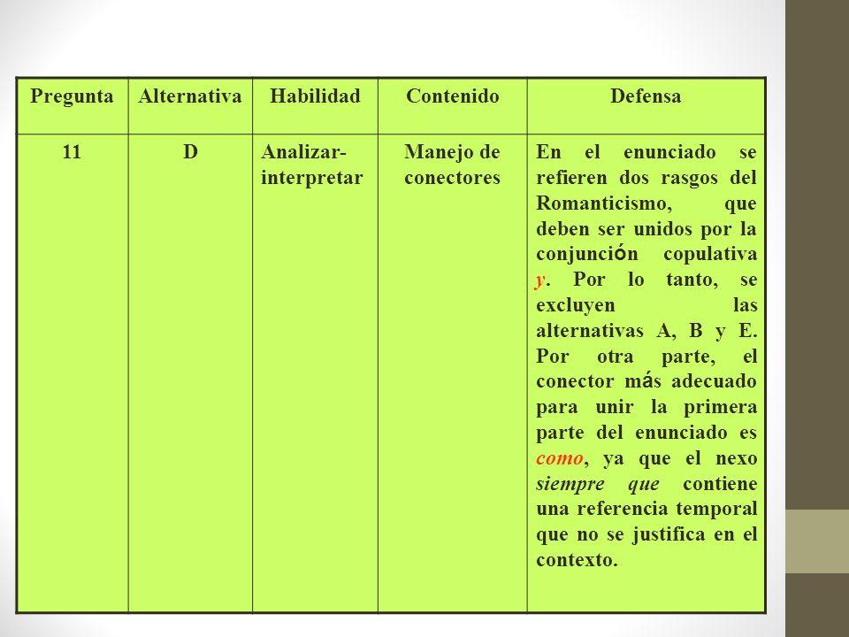 Pregunta Alternativa. Habilidad. Contenido. Defensa. 11. D. Analizar-interpretar. Manejo de conectores.
