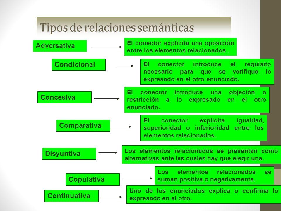 Tipos de relaciones semánticas