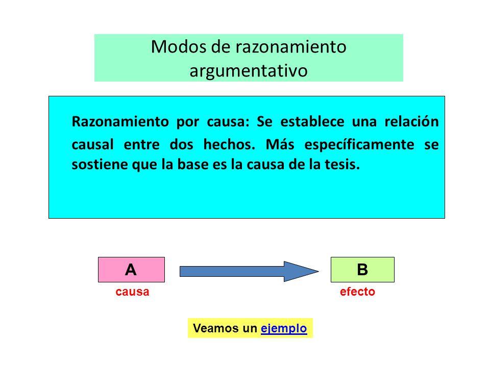 Modos de razonamiento argumentativo