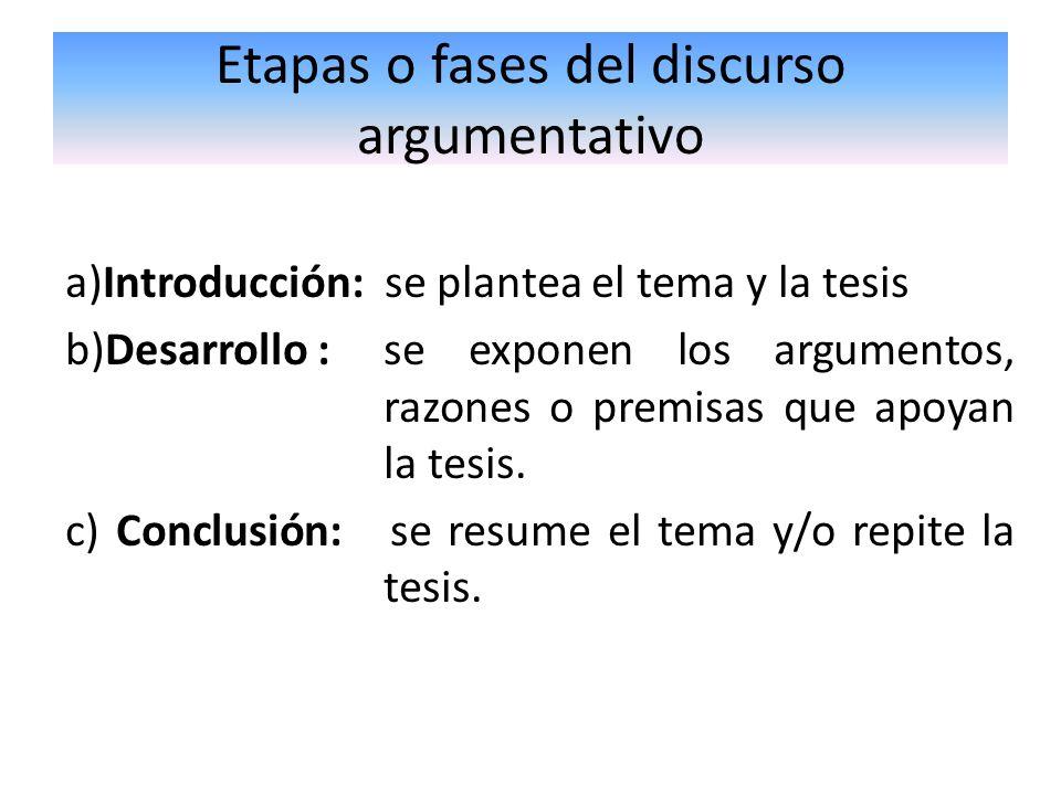 Etapas o fases del discurso argumentativo