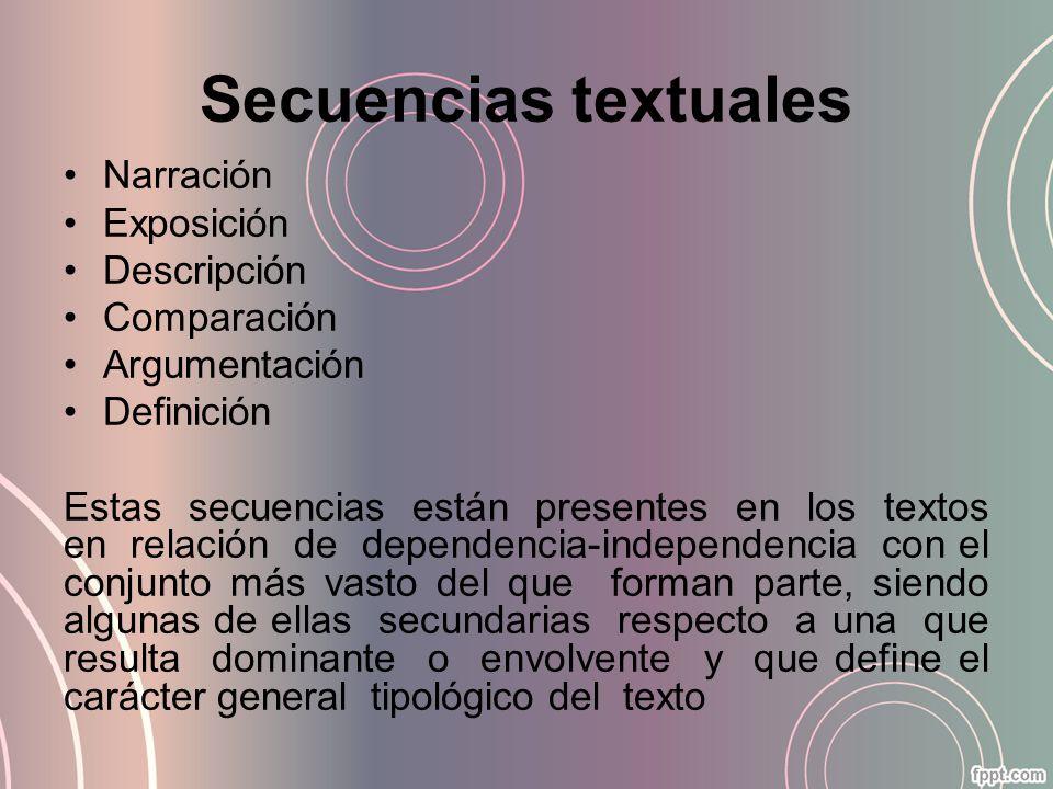 Secuencias textuales Narración Exposición Descripción Comparación