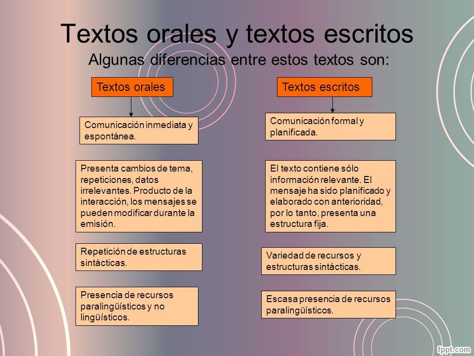 Textos orales y textos escritos