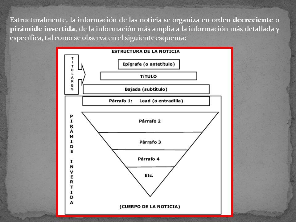Estructuralmente, la información de las noticia se organiza en orden decreciente o pirámide invertida, de la información más amplia a la información más detallada y específica, tal como se observa en el siguiente esquema:
