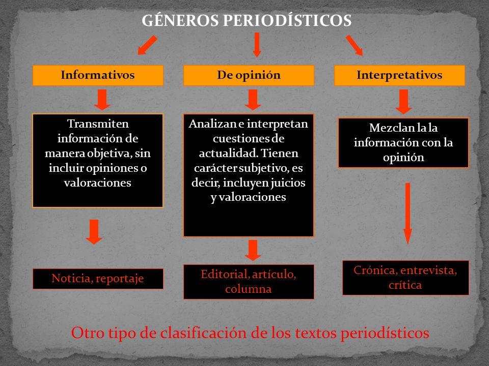 GÉNEROS PERIODÍSTICOS