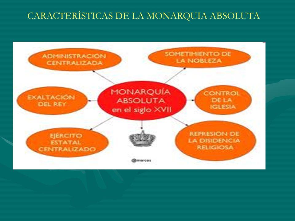 CARACTERÍSTICAS DE LA MONARQUIA ABSOLUTA
