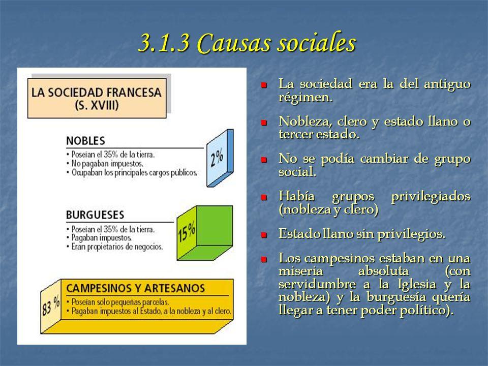 3.1.3 Causas sociales La sociedad era la del antiguo régimen.