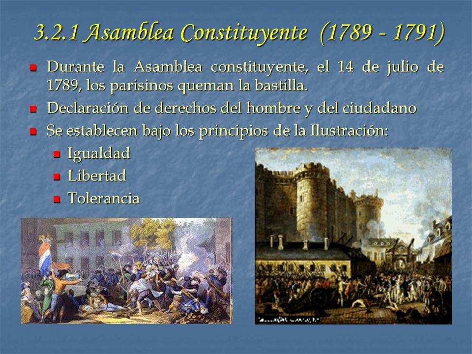 3.2.1 Asamblea Constituyente (1789 - 1791)