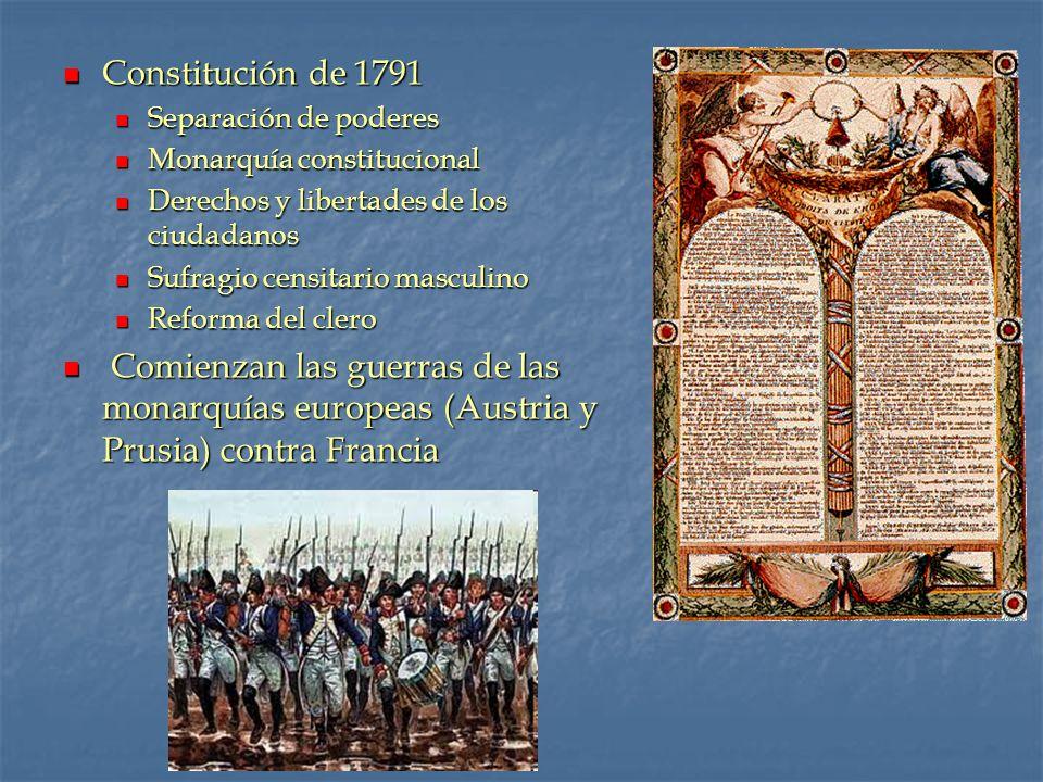Constitución de 1791 Separación de poderes. Monarquía constitucional. Derechos y libertades de los ciudadanos.