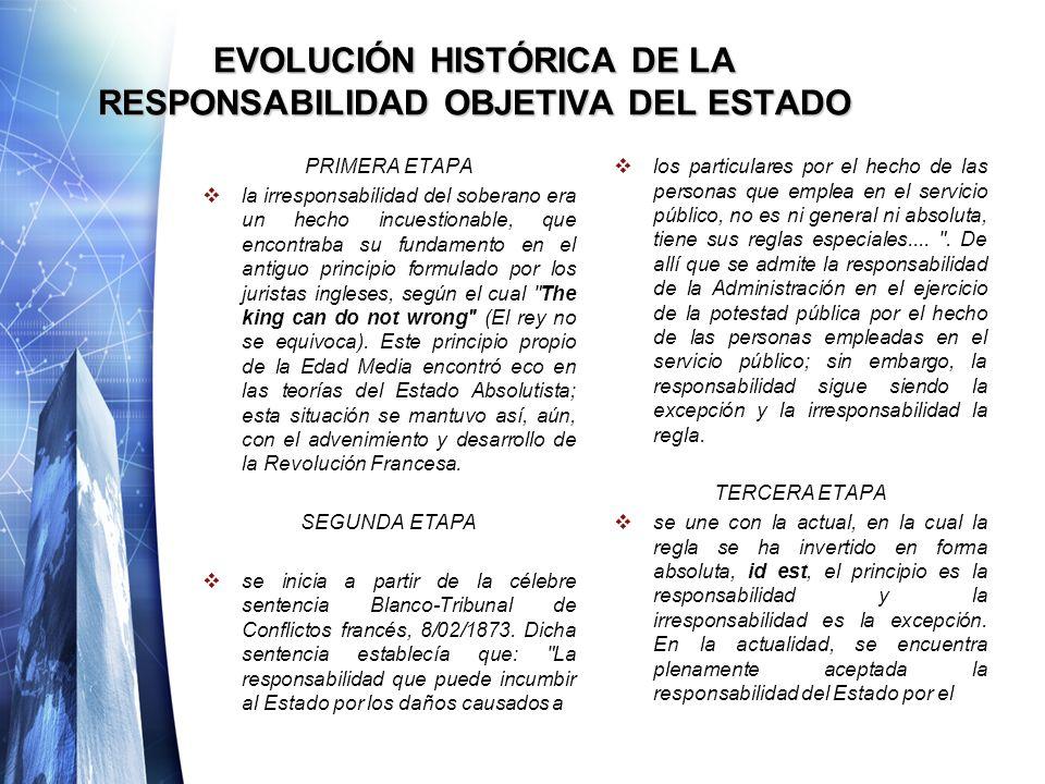 EVOLUCIÓN HISTÓRICA DE LA RESPONSABILIDAD OBJETIVA DEL ESTADO