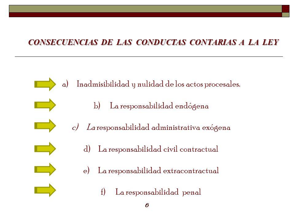 CONSECUENCIAS DE LAS CONDUCTAS CONTARIAS A LA LEY