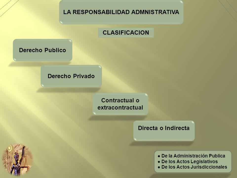 LA RESPONSABILIDAD ADMNISTRATIVA Contractual o extracontractual