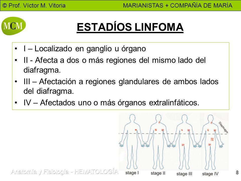 ESTADÍOS LINFOMA I – Localizado en ganglio u órgano