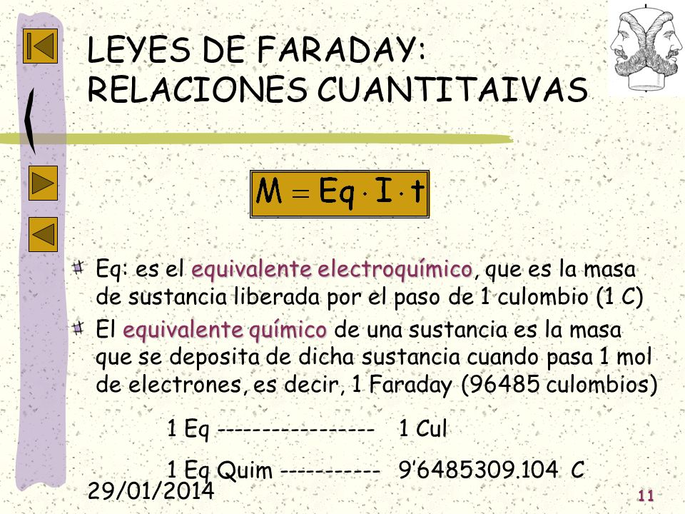 LEYES DE FARADAY: RELACIONES CUANTITAIVAS