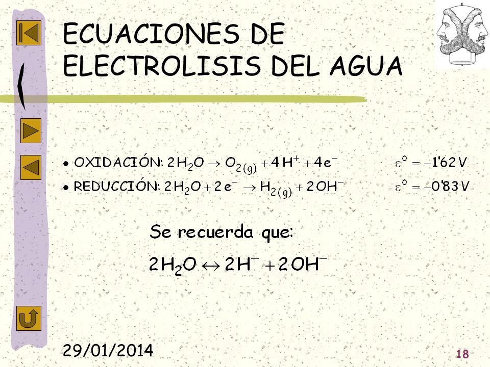 ECUACIONES DE ELECTROLISIS DEL AGUA
