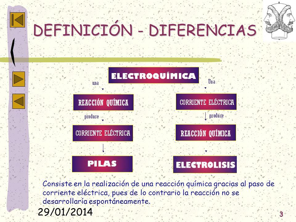 DEFINICIÓN - DIFERENCIAS