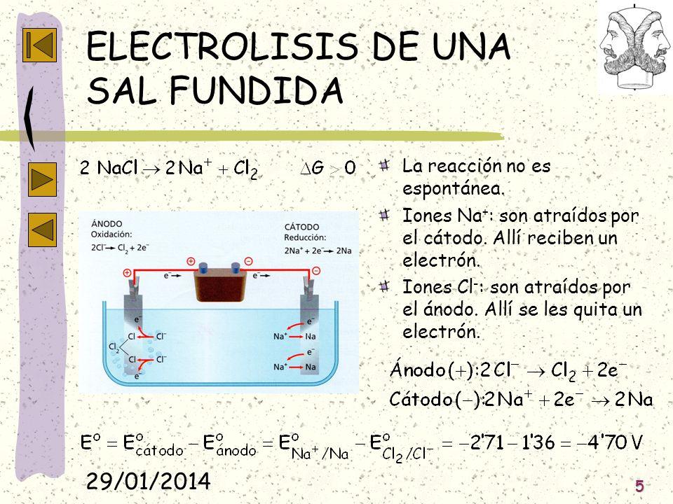 ELECTROLISIS DE UNA SAL FUNDIDA