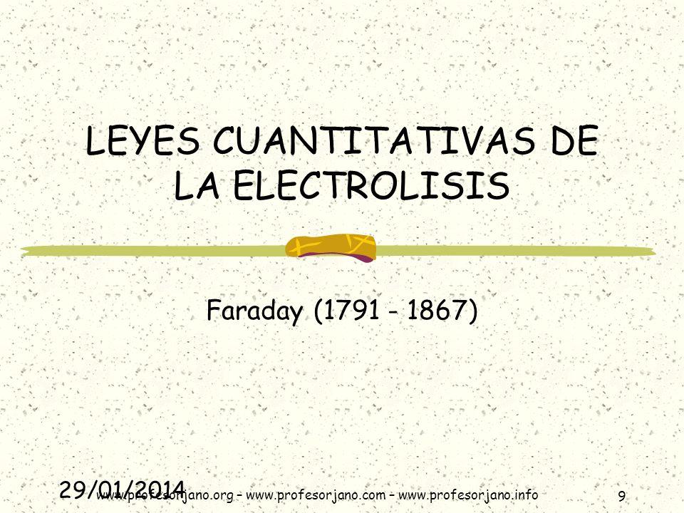 LEYES CUANTITATIVAS DE LA ELECTROLISIS