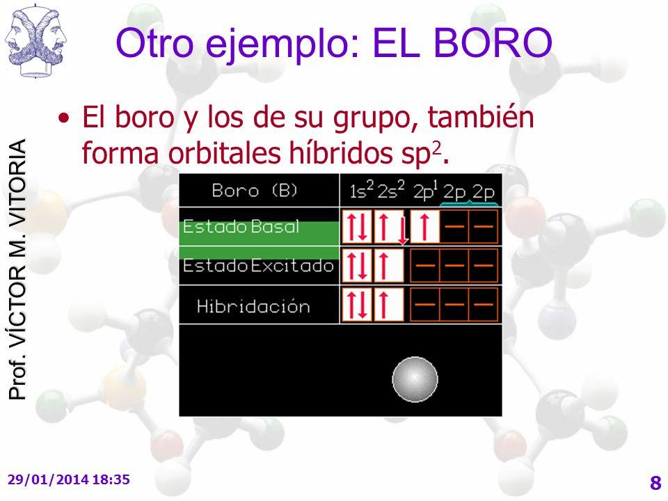 Otro ejemplo: EL BOROEl boro y los de su grupo, también forma orbitales híbridos sp2.