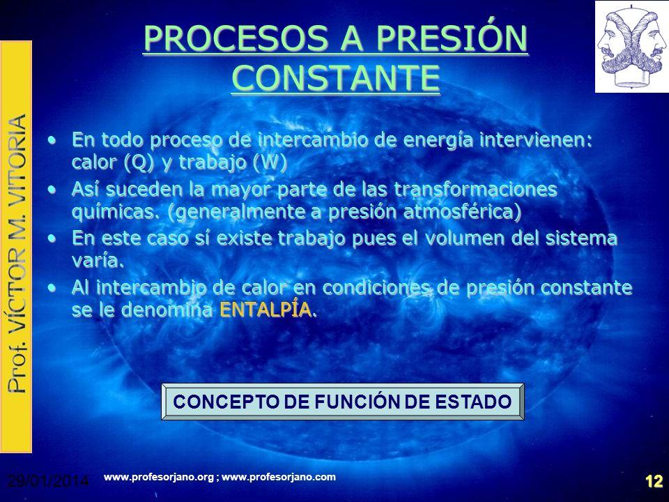 PROCESOS A PRESIÓN CONSTANTE