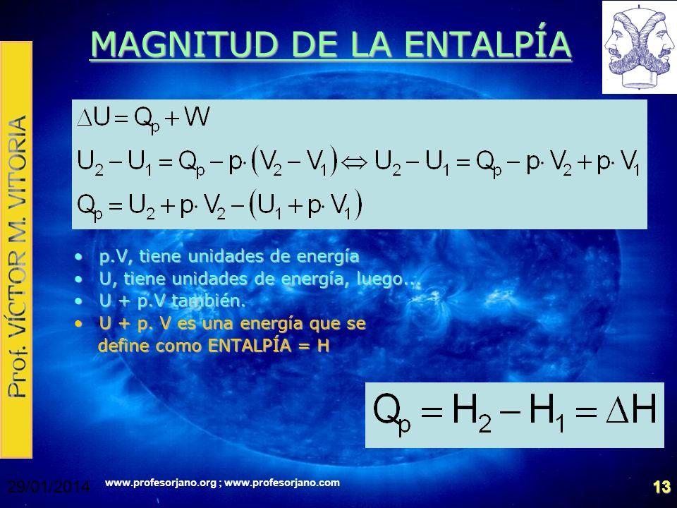 MAGNITUD DE LA ENTALPÍA