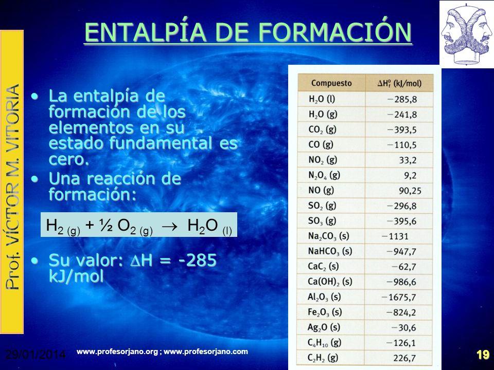 ENTALPÍA DE FORMACIÓN La entalpía de formación de los elementos en su estado fundamental es cero. Una reacción de formación: