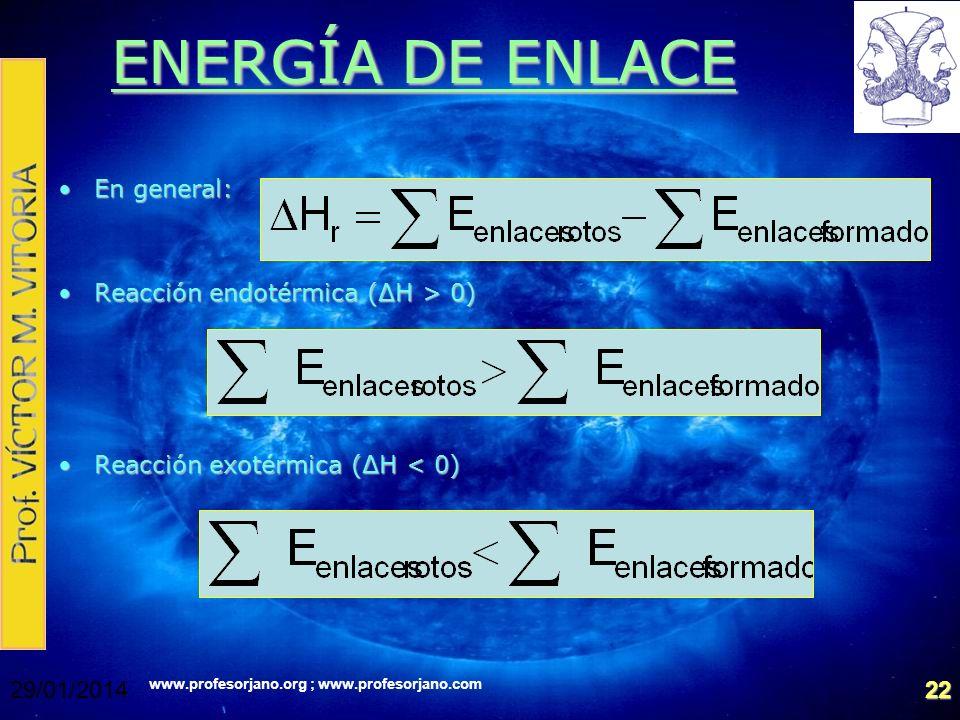 ENERGÍA DE ENLACE En general: Reacción endotérmica (ΔH > 0)