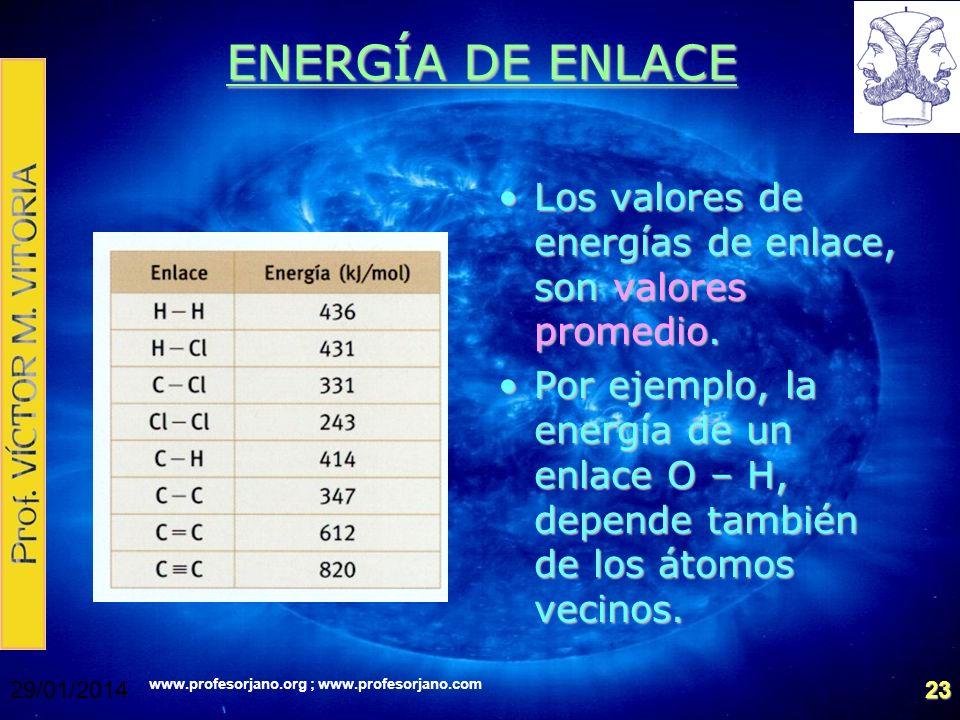 ENERGÍA DE ENLACE Los valores de energías de enlace, son valores promedio.