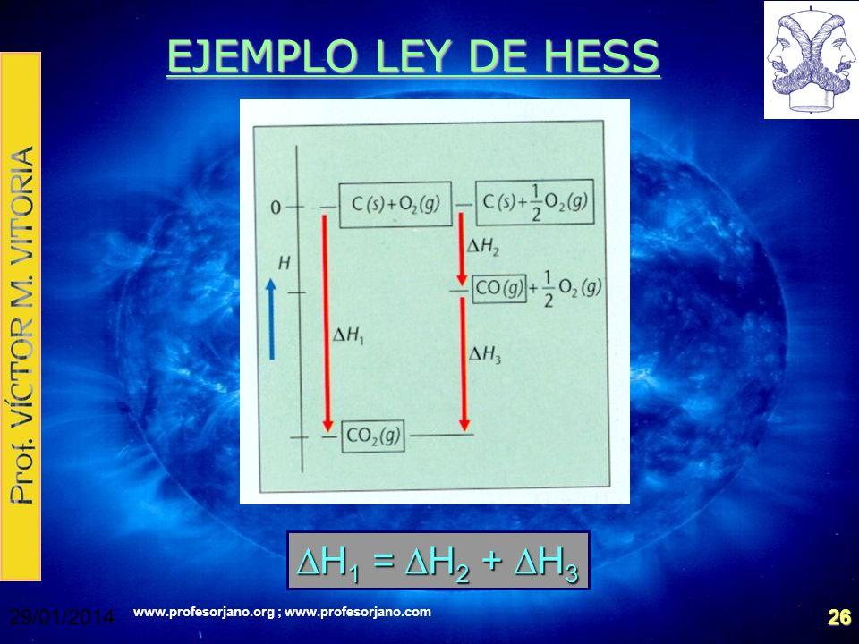 EJEMPLO LEY DE HESS DH1 = DH2 + DH3 24/03/2017