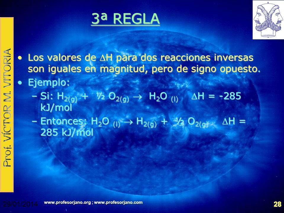 3ª REGLA Los valores de DH para dos reacciones inversas son iguales en magnitud, pero de signo opuesto.