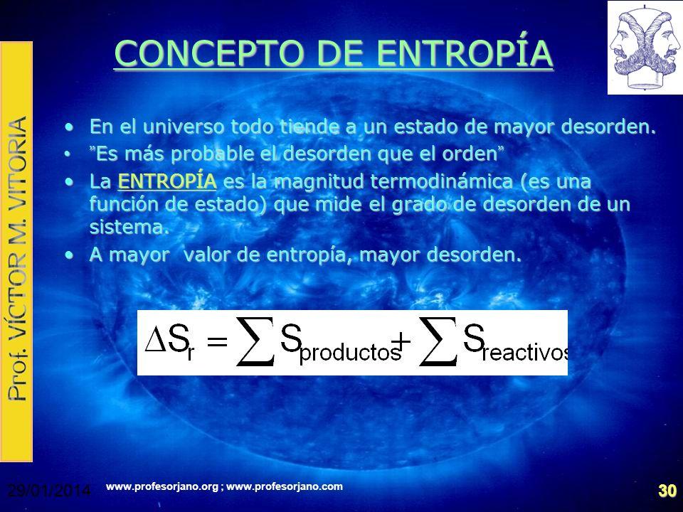CONCEPTO DE ENTROPÍA En el universo todo tiende a un estado de mayor desorden. Es más probable el desorden que el orden