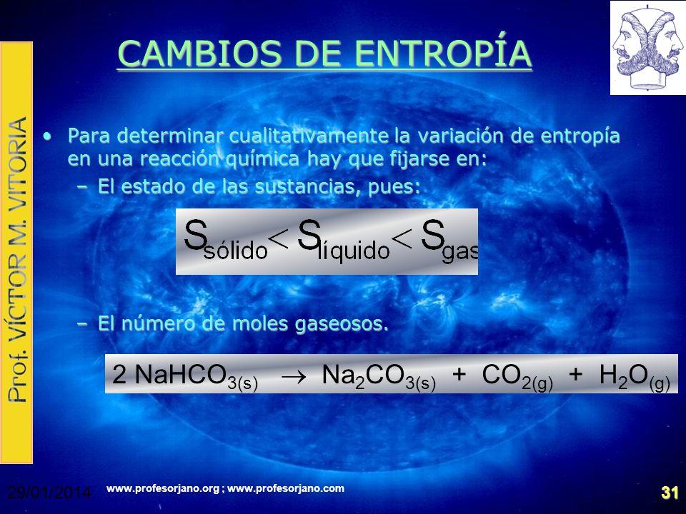 CAMBIOS DE ENTROPÍA 2 NaHCO3(s)  Na2CO3(s) + CO2(g) + H2O(g)